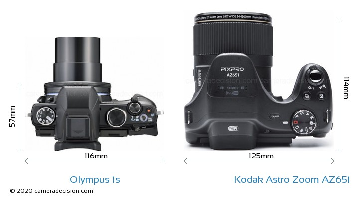 Olympus 1s vs Kodak Astro Zoom AZ651 Camera Size Comparison - Top View