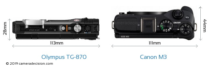Olympus TG-870 vs Canon M3 Camera Size Comparison - Top View