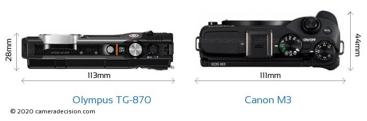Olympus TG-870 vs Canon M3 Camera Size Comparison - Top View
