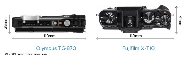 Olympus TG-870 vs Fujifilm X-T10 Camera Size Comparison - Top View