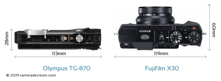 Olympus TG-870 vs Fujifilm X30 Camera Size Comparison - Top View