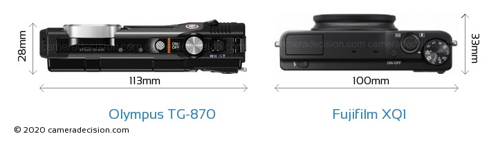 Olympus TG-870 vs Fujifilm XQ1 Camera Size Comparison - Top View