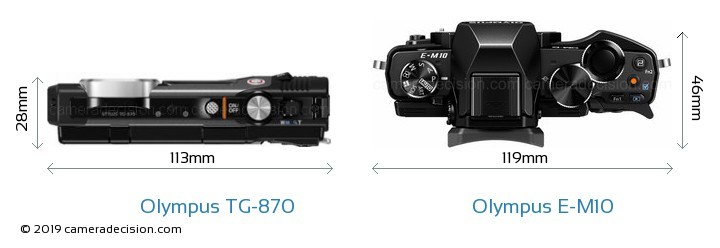 Olympus TG-870 vs Olympus E-M10 Camera Size Comparison - Top View