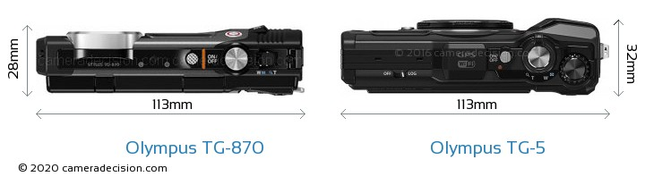Olympus TG-870 vs Olympus TG-5 Camera Size Comparison - Top View