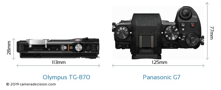 Olympus TG-870 vs Panasonic G7 Camera Size Comparison - Top View