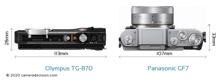 Olympus TG-870 vs Panasonic GF7 Camera Size Comparison - Top View