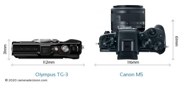 Olympus TG-3 vs Canon M5 Camera Size Comparison - Top View