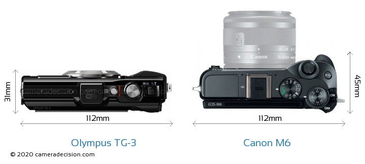 Olympus TG-3 vs Canon M6 Camera Size Comparison - Top View