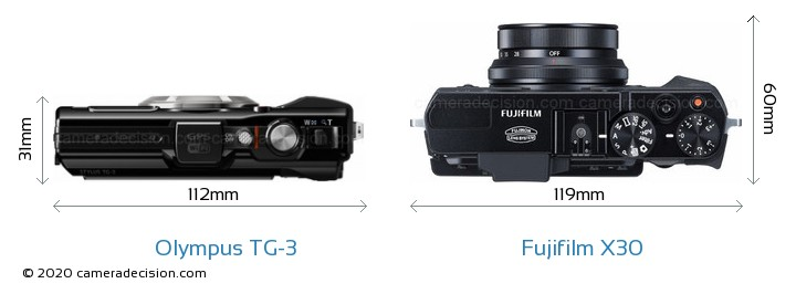 Olympus TG-3 vs Fujifilm X30 Camera Size Comparison - Top View