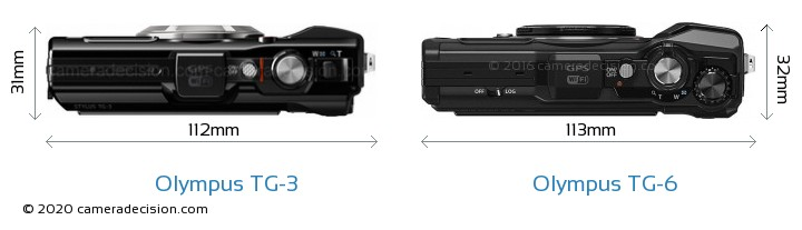 Olympus TG-3 vs Olympus TG-6 Camera Size Comparison - Top View