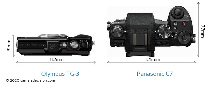 Olympus TG-3 vs Panasonic G7 Camera Size Comparison - Top View