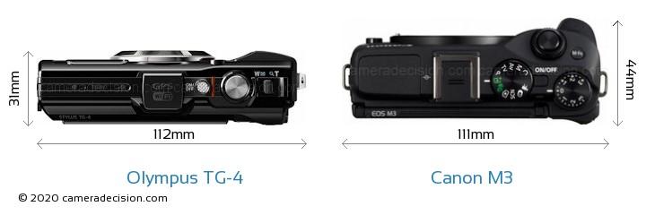 Olympus TG-4 vs Canon M3 Camera Size Comparison - Top View