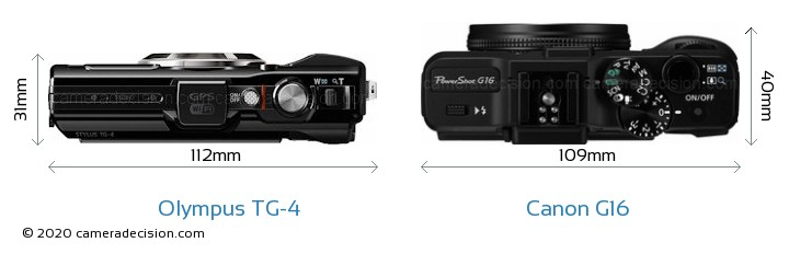 Olympus TG-4 vs Canon G16 Camera Size Comparison - Top View