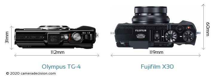 Olympus TG-4 vs Fujifilm X30 Camera Size Comparison - Top View