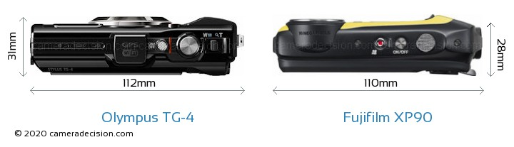 Olympus TG-4 vs Fujifilm XP90 Camera Size Comparison - Top View