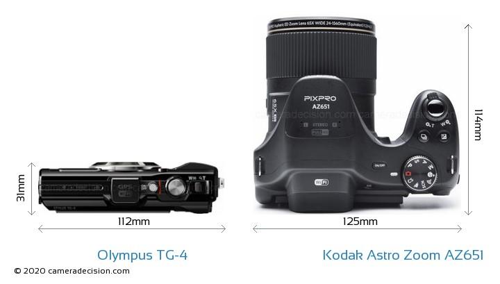 Olympus TG-4 vs Kodak Astro Zoom AZ651 Camera Size Comparison - Top View