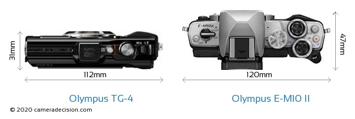 Olympus TG-4 vs Olympus E-M10 II Camera Size Comparison - Top View