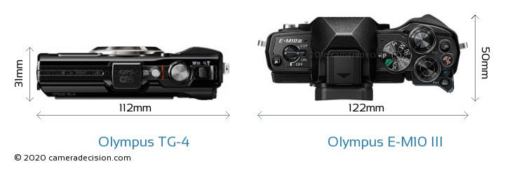 Olympus TG-4 vs Olympus E-M10 MIII Camera Size Comparison - Top View