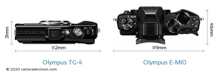 Olympus TG-4 vs Olympus E-M10 Camera Size Comparison - Top View