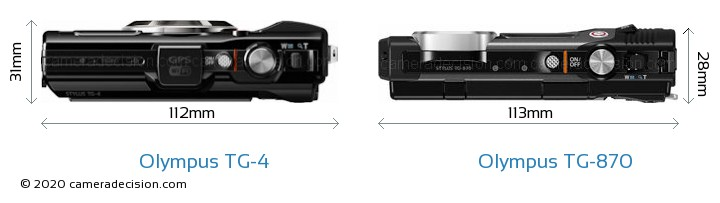 Olympus TG-4 vs Olympus TG-870 Camera Size Comparison - Top View