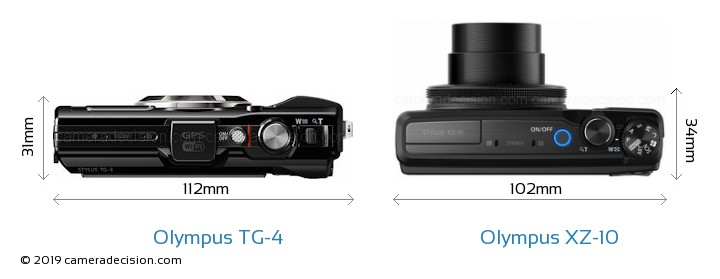 Olympus TG-4 vs Olympus XZ-10 Camera Size Comparison - Top View