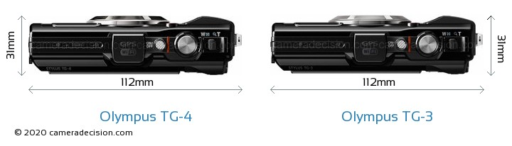 Olympus TG-4 vs Olympus TG-3 Camera Size Comparison - Top View