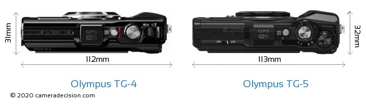 Olympus TG-4 vs Olympus TG-5 Camera Size Comparison - Top View