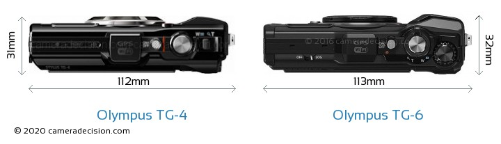 Olympus TG-4 vs Olympus TG-6 Camera Size Comparison - Top View