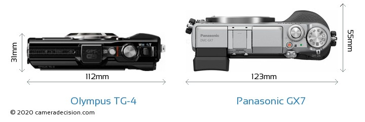Olympus TG-4 vs Panasonic GX7 Camera Size Comparison - Top View