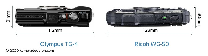 Olympus TG-4 vs Ricoh WG-50 Camera Size Comparison - Top View