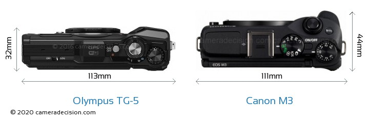 Olympus TG-5 vs Canon M3 Camera Size Comparison - Top View