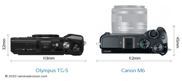 Olympus TG-5 vs Canon M6 Camera Size Comparison - Top View