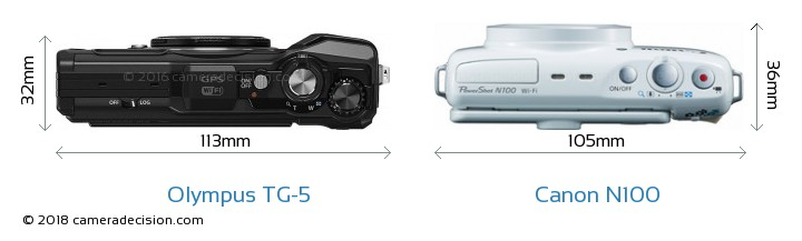 Olympus TG-5 vs Canon N100 Camera Size Comparison - Top View