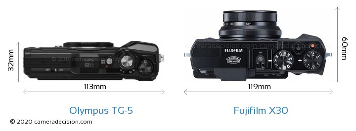 Olympus TG-5 vs Fujifilm X30 Camera Size Comparison - Top View
