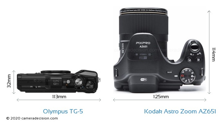 Olympus TG-5 vs Kodak Astro Zoom AZ651 Camera Size Comparison - Top View