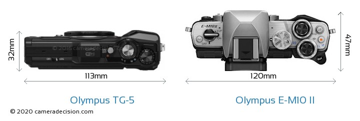 Olympus TG-5 vs Olympus E-M10 II Camera Size Comparison - Top View
