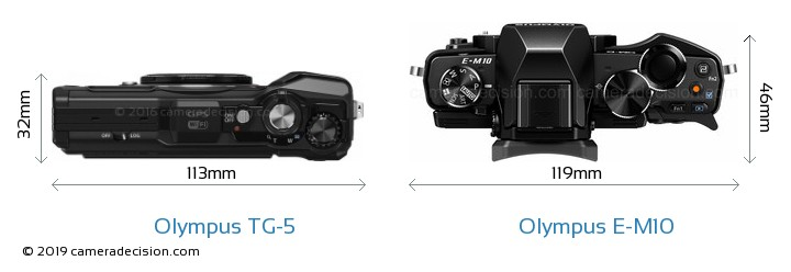 Olympus TG-5 vs Olympus E-M10 Camera Size Comparison - Top View