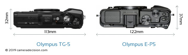 Olympus TG-5 vs Olympus E-P5 Camera Size Comparison - Top View