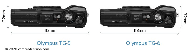 Olympus TG-5 vs Olympus TG-6 Camera Size Comparison - Top View