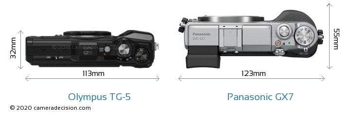 Olympus TG-5 vs Panasonic GX7 Camera Size Comparison - Top View