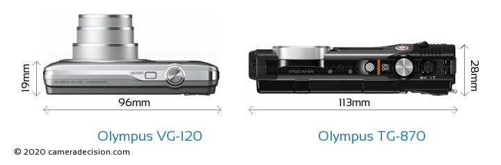 Olympus VG-120 vs Olympus TG-870 Camera Size Comparison - Top View