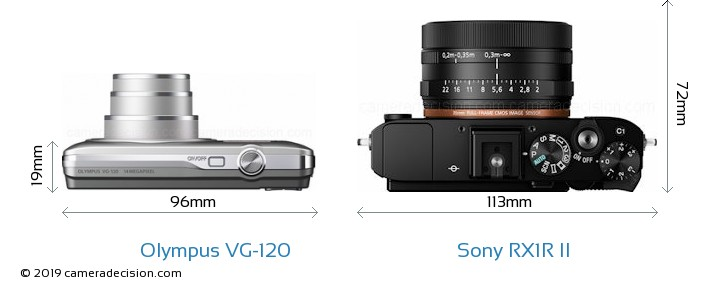 Olympus VG-120 vs Sony RX1R II Camera Size Comparison - Top View