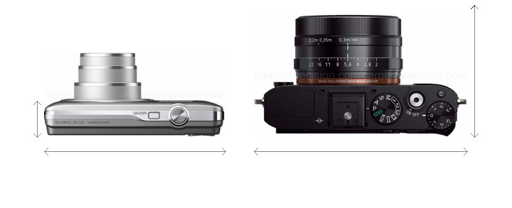 Olympus VG-120 vs Sony RX1 Camera Size Comparison - Top View