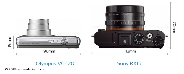 Olympus VG-120 vs Sony RX1R Camera Size Comparison - Top View