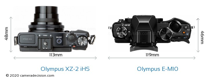 Olympus XZ-2 iHS vs Olympus E-M10 Camera Size Comparison - Top View