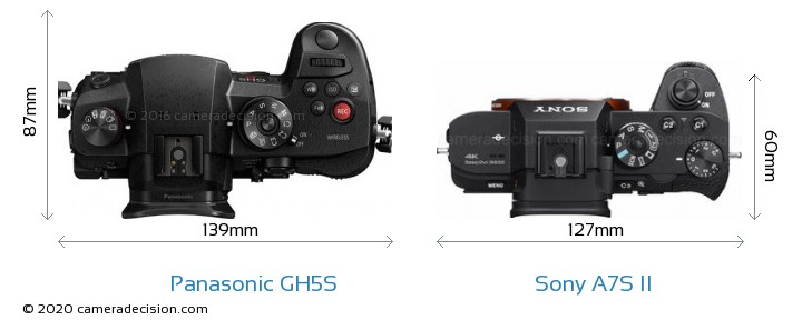 Panasonic GH5S vs Sony A7S II Camera Size Comparison - Top View