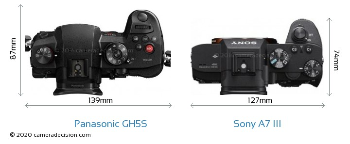 Panasonic GH5S vs Sony A7 III Camera Size Comparison - Top View