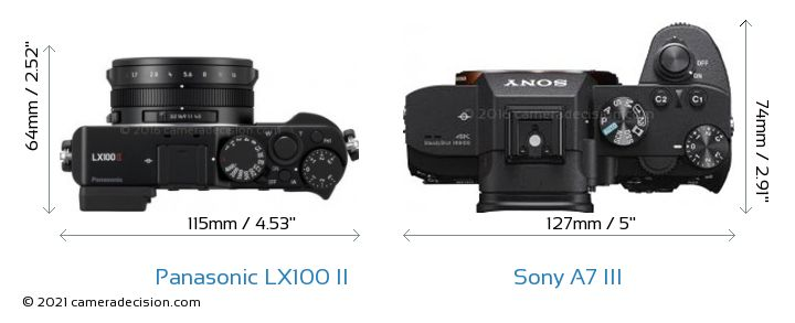 Panasonic LX100 II vs Sony A7 III Camera Size Comparison - Top View