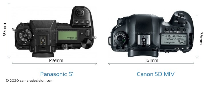 Panasonic S1 vs Canon 5D MIV Camera Size Comparison - Top View