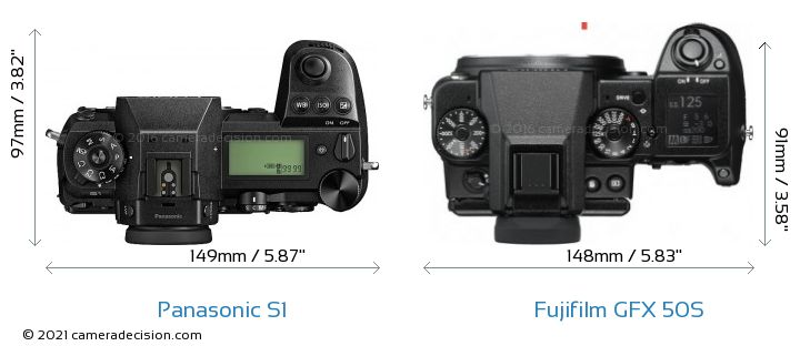 Panasonic S1 vs Fujifilm GFX 50S Camera Size Comparison - Top View